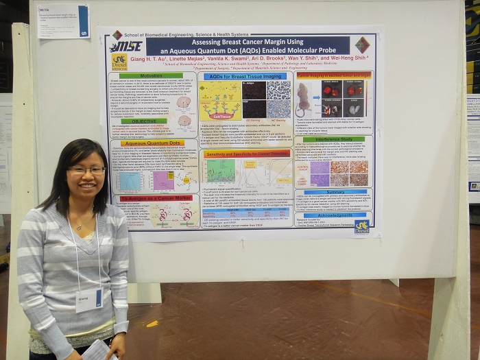 Drexel Research Day 2012